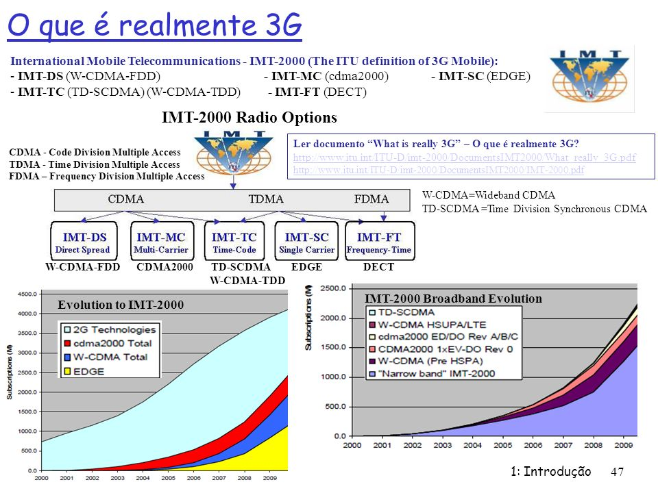 O que é realmente 3G IMT-2000 Radio Options