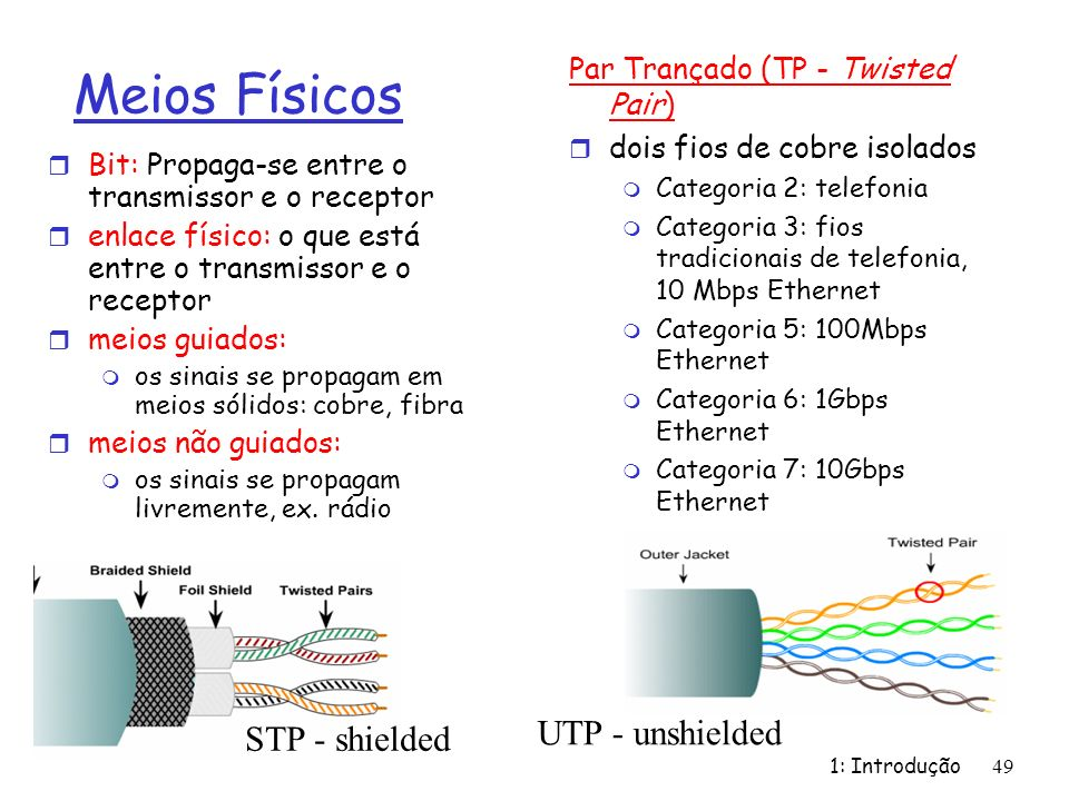 Meios Físicos UTP - unshielded STP - shielded
