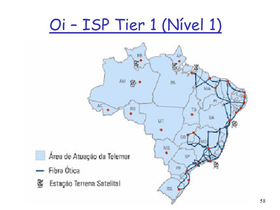 Oi – ISP Tier 1 (Nível 1) 1: Introdução