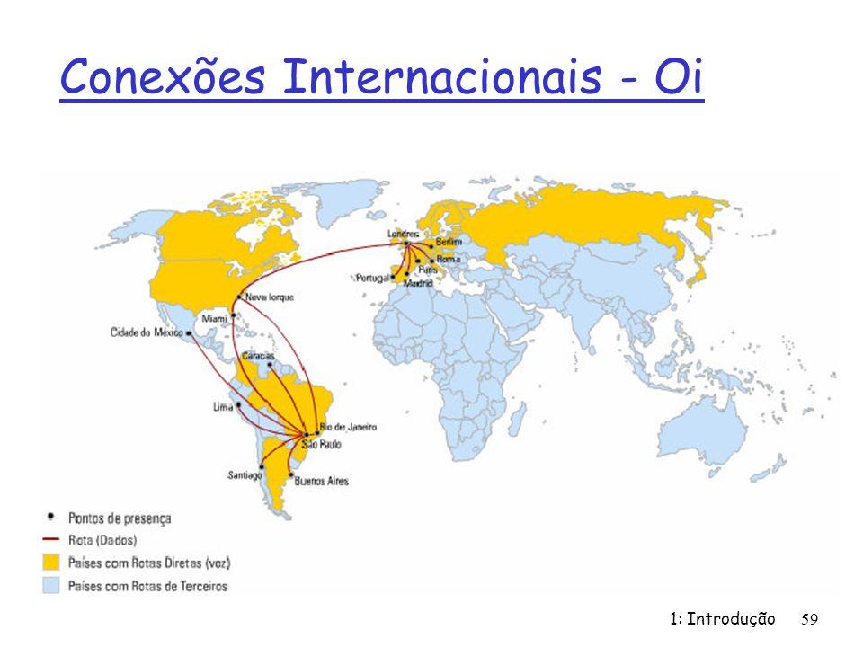 Conexões Internacionais - Oi