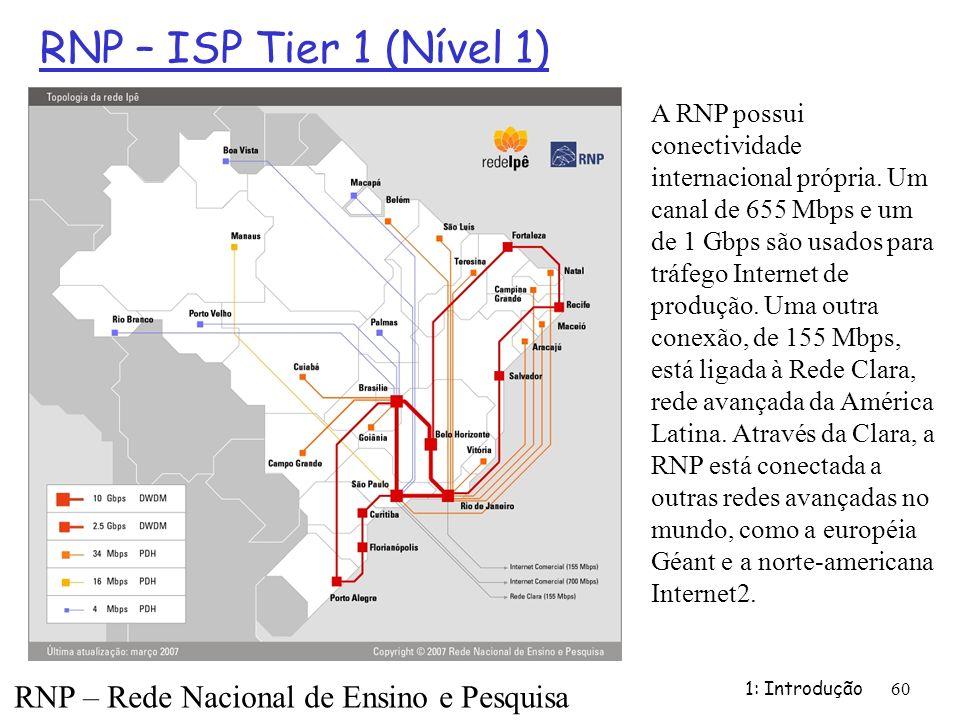 RNP – ISP Tier 1 (Nível 1) RNP – Rede Nacional de Ensino e Pesquisa