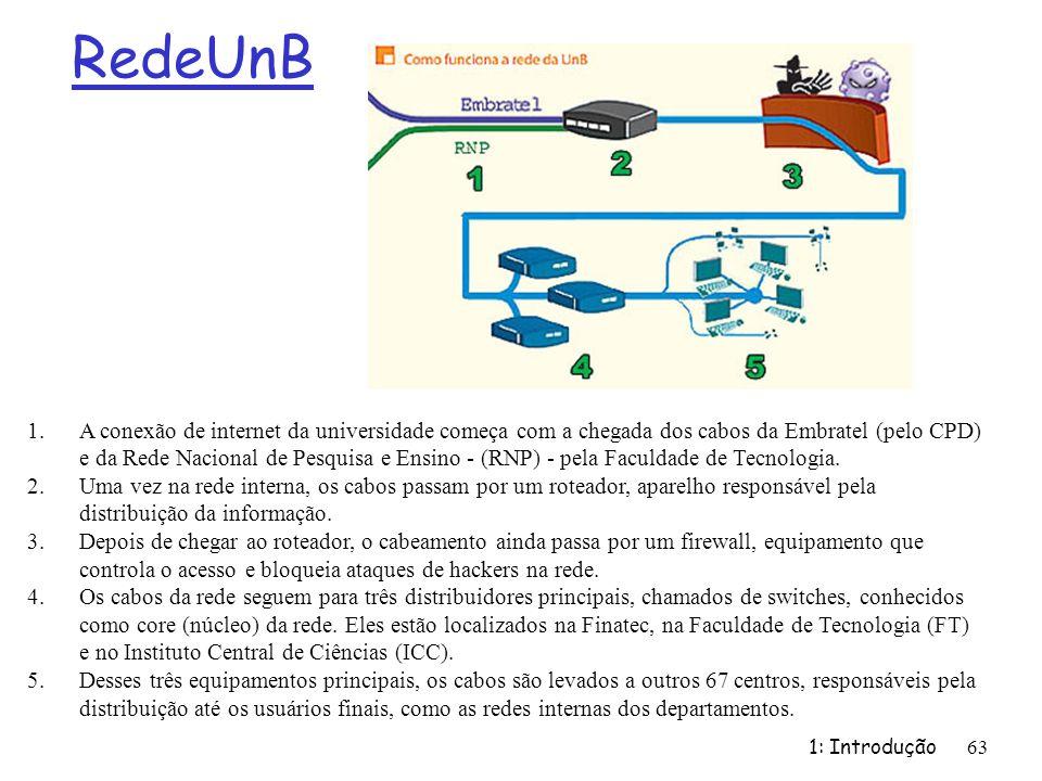 RedeUnB