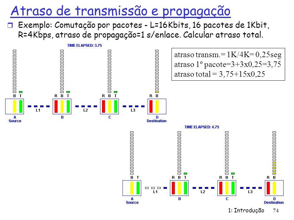 Atraso de transmissão e propagação