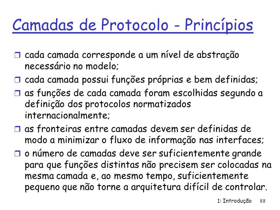 Camadas de Protocolo - Princípios