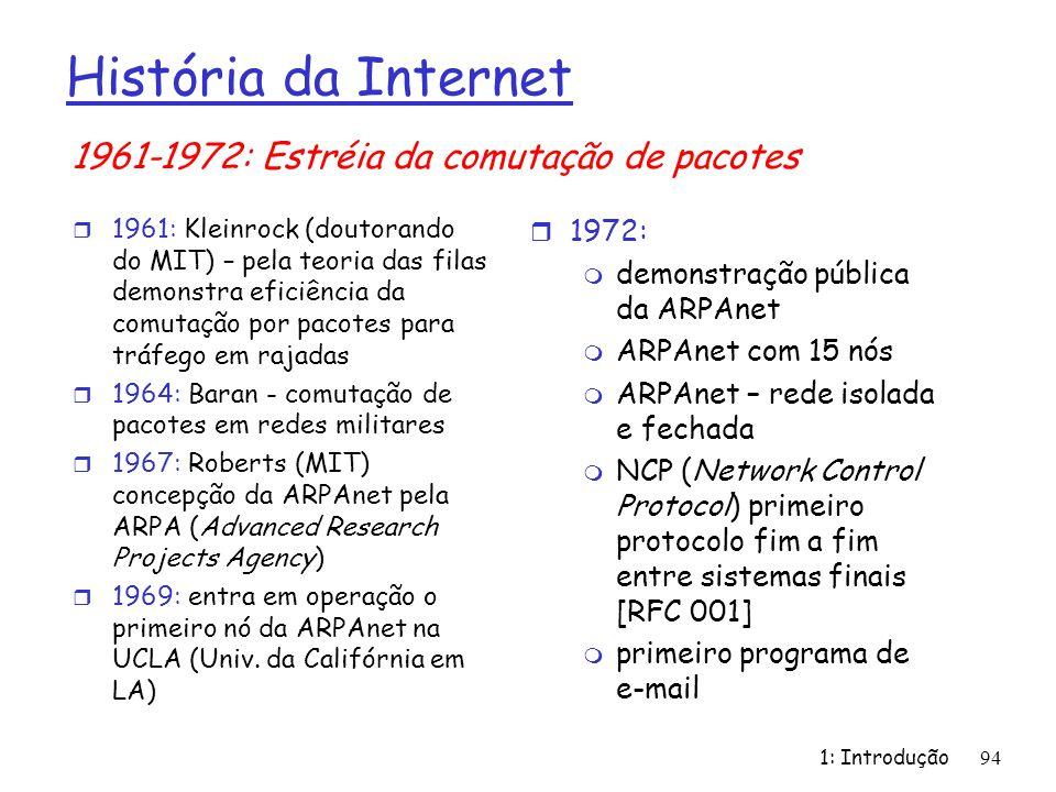 História da Internet 1961-1972: Estréia da comutação de pacotes 1972: