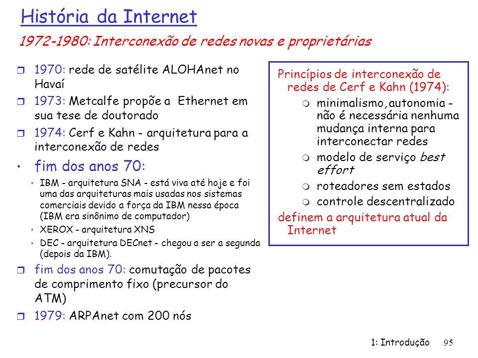 História da Internet fim dos anos 70: