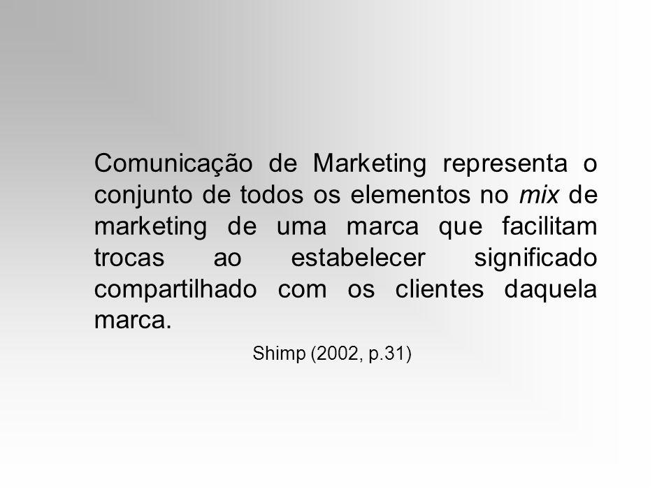 Comunicação de Marketing representa o conjunto de todos os elementos no mix de marketing de uma marca que facilitam trocas ao estabelecer significado compartilhado com os clientes daquela marca.