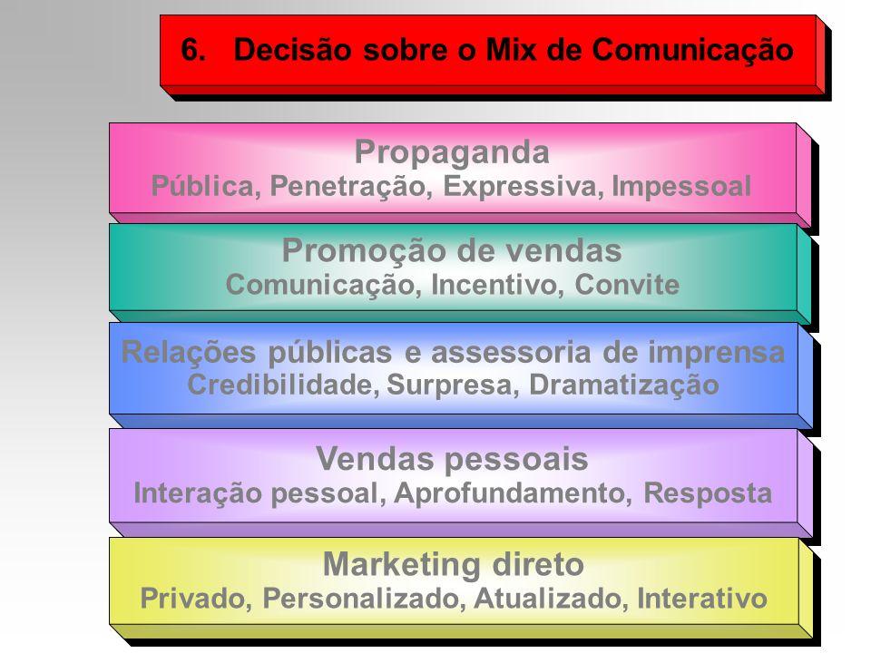 Propaganda Promoção de vendas Vendas pessoais Marketing direto