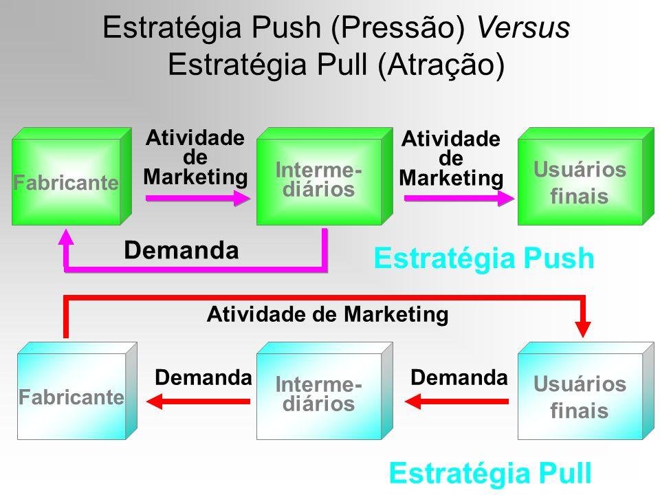 Atividade de Marketing
