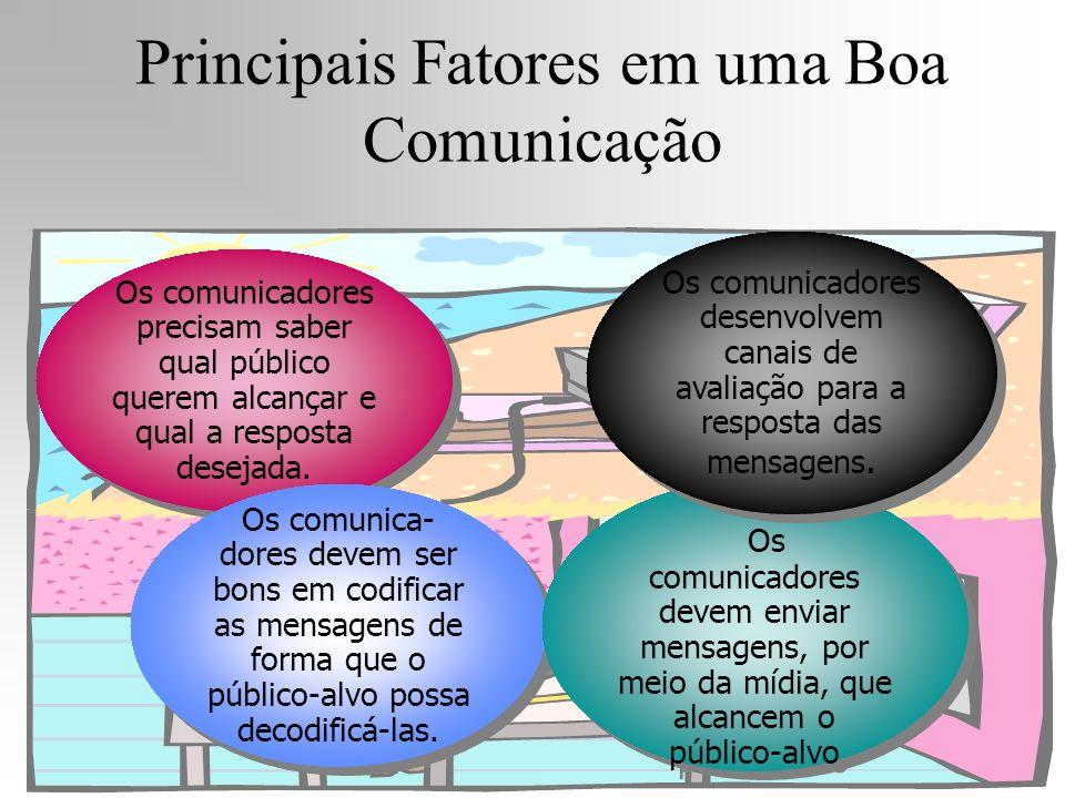 Principais Fatores em uma Boa Comunicação