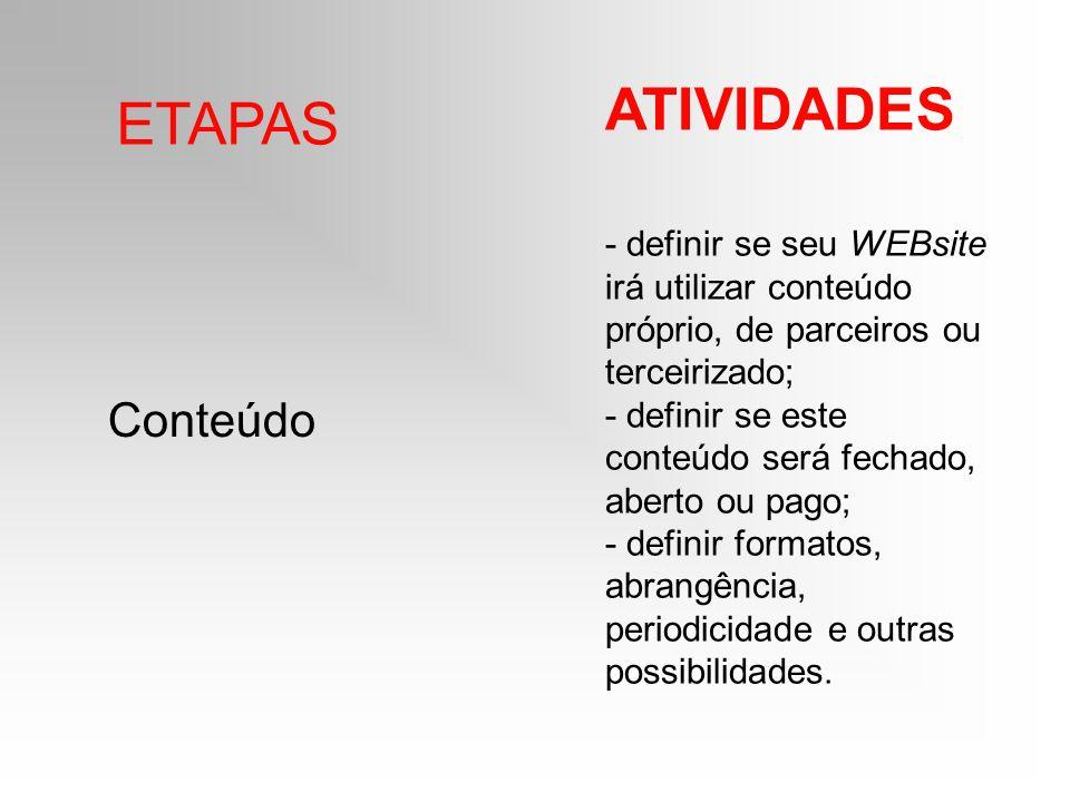 ATIVIDADES ETAPAS Conteúdo