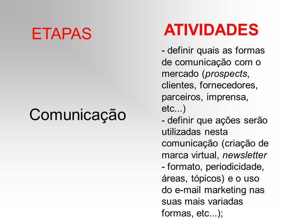 ATIVIDADES ETAPAS Comunicação