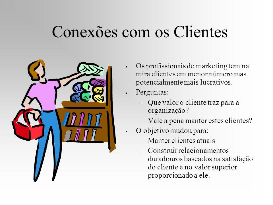 Conexões com os Clientes