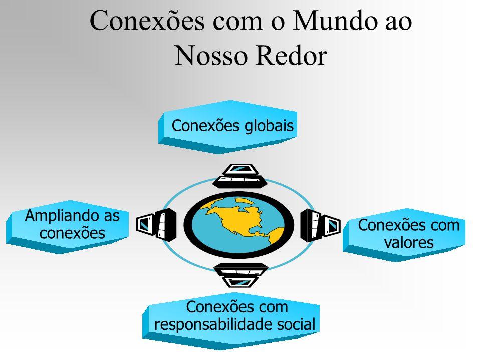 Conexões com o Mundo ao Nosso Redor