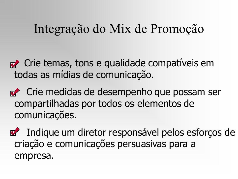 Integração do Mix de Promoção