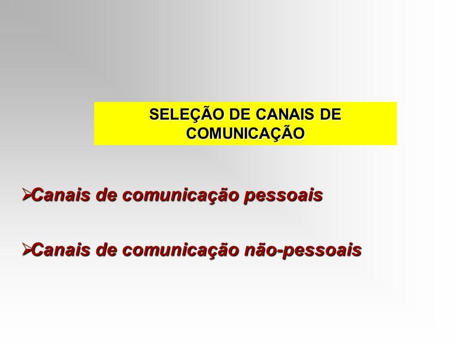 SELEÇÃO DE CANAIS DE COMUNICAÇÃO