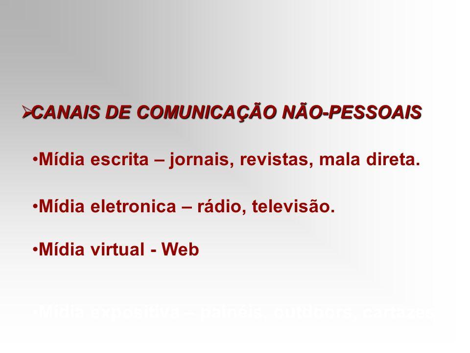 CANAIS DE COMUNICAÇÃO NÃO-PESSOAIS
