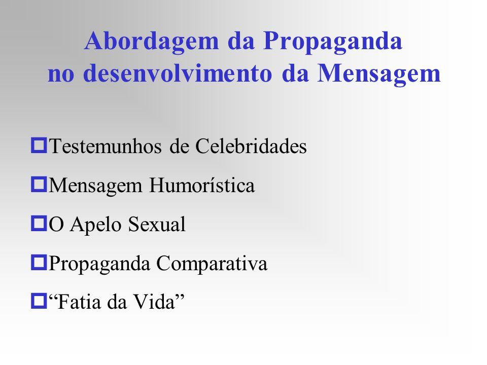 Abordagem da Propaganda no desenvolvimento da Mensagem