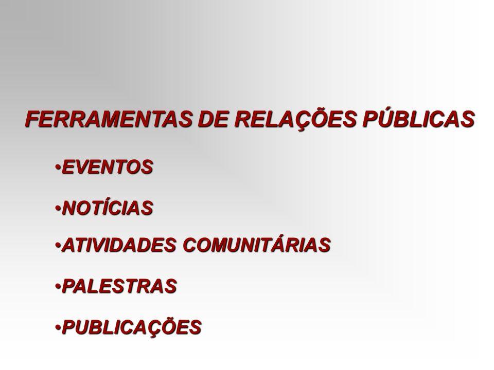 FERRAMENTAS DE RELAÇÕES PÚBLICAS
