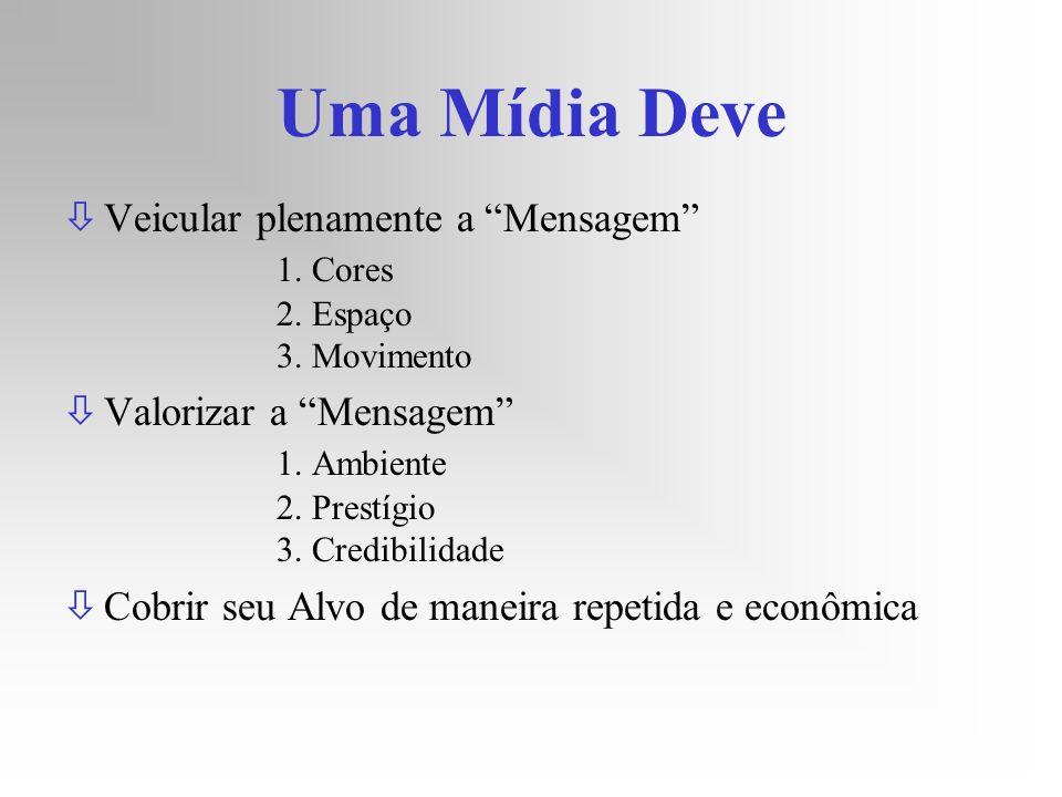 Uma Mídia Deve Veicular plenamente a Mensagem 1. Cores 2. Espaço 3. Movimento.