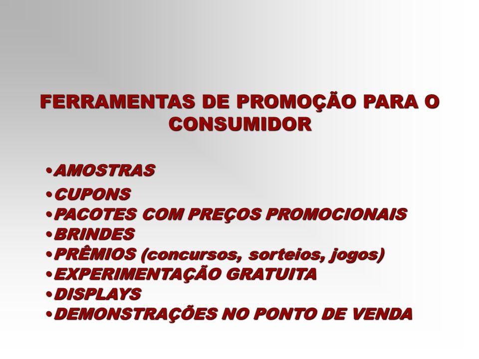 FERRAMENTAS DE PROMOÇÃO PARA O CONSUMIDOR