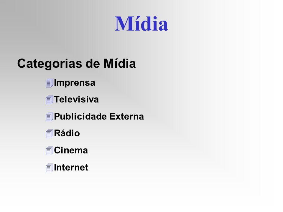 Mídia Categorias de Mídia Imprensa Televisiva Publicidade Externa