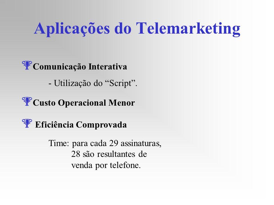 Aplicações do Telemarketing