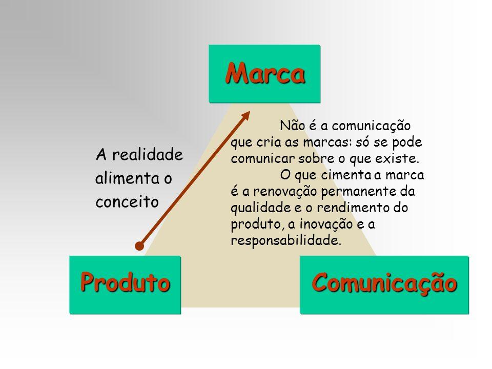 Marca Produto Comunicação A realidade alimenta o conceito