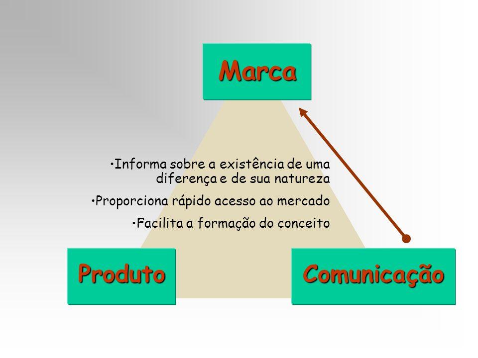 Marca Produto Comunicação