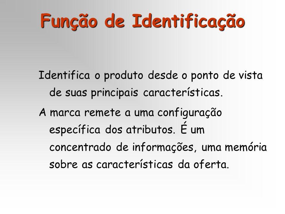 Função de Identificação