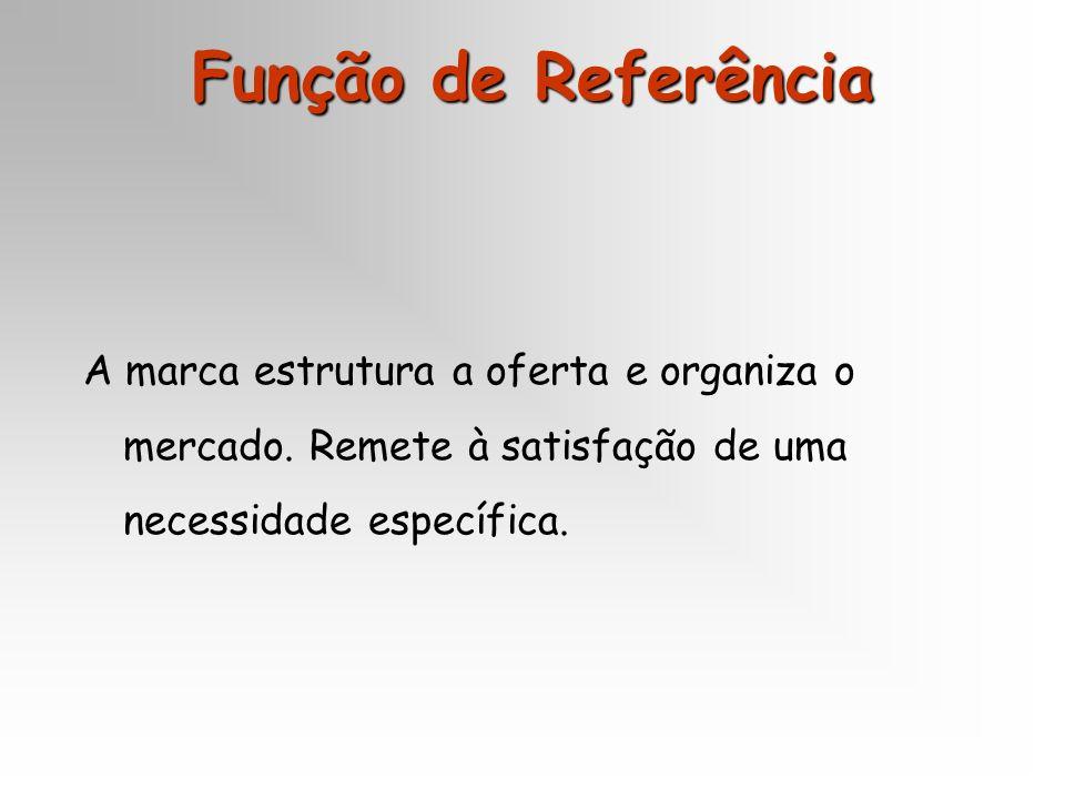 Função de Referência A marca estrutura a oferta e organiza o mercado.