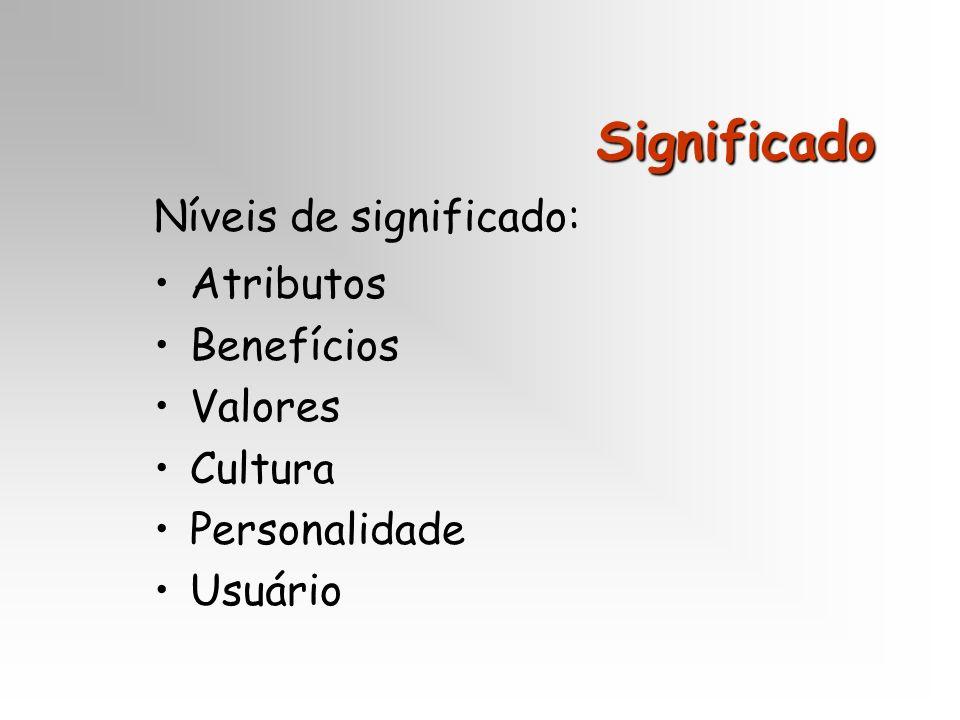 Significado Níveis de significado: Atributos Benefícios Valores