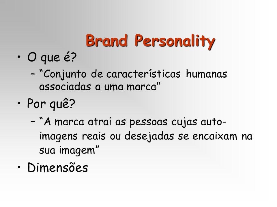 Brand Personality O que é Por quê Dimensões