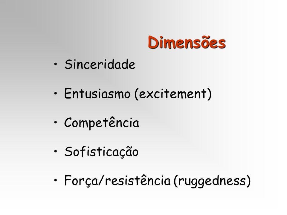 Dimensões Sinceridade Entusiasmo (excitement) Competência Sofisticação