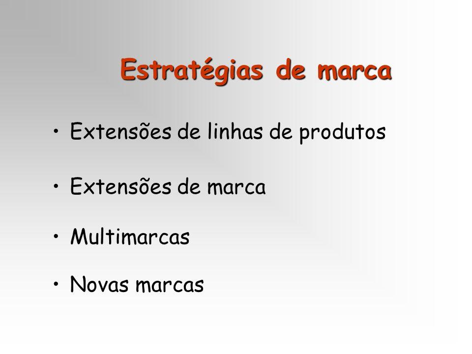 Estratégias de marca Extensões de linhas de produtos