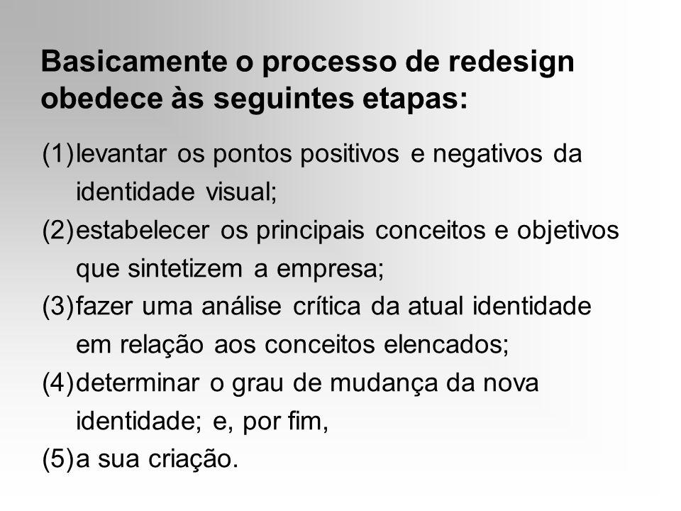 Basicamente o processo de redesign obedece às seguintes etapas: