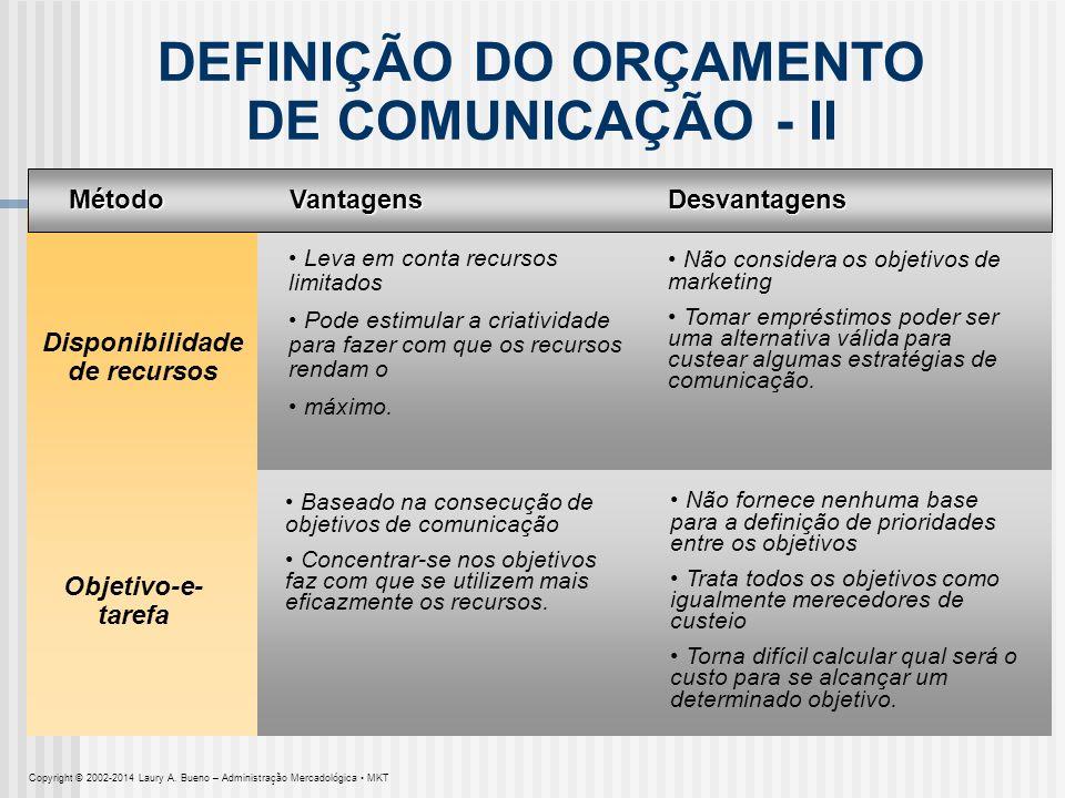 DEFINIÇÃO DO ORÇAMENTO DE COMUNICAÇÃO - II Disponibilidade de recursos