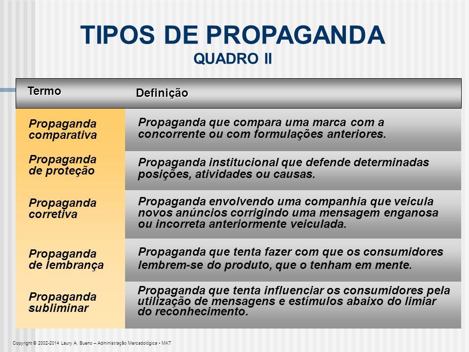 TIPOS DE PROPAGANDA QUADRO II Termo Definição