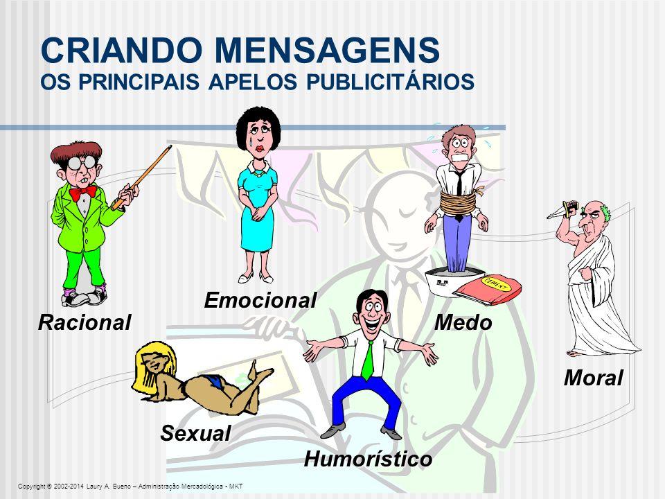 CRIANDO MENSAGENS OS PRINCIPAIS APELOS PUBLICITÁRIOS Emocional Medo