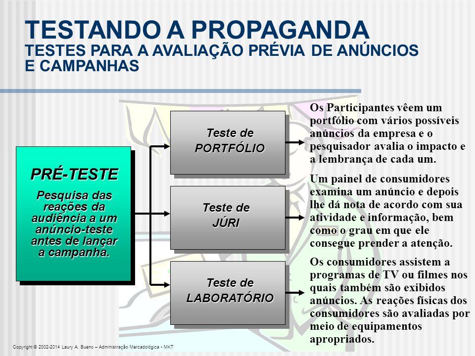 TESTANDO A PROPAGANDA TESTES PARA A AVALIAÇÃO PRÉVIA DE ANÚNCIOS E CAMPANHAS.