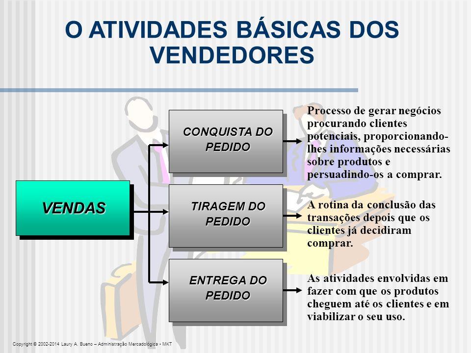 O ATIVIDADES BÁSICAS DOS VENDEDORES