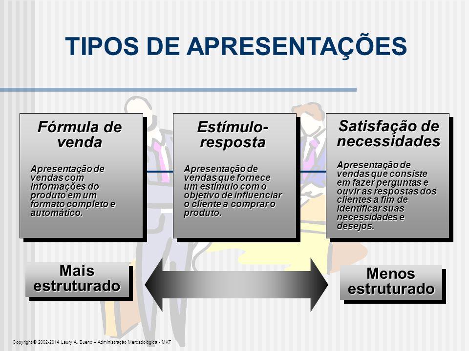 TIPOS DE APRESENTAÇÕES Satisfação de necessidades