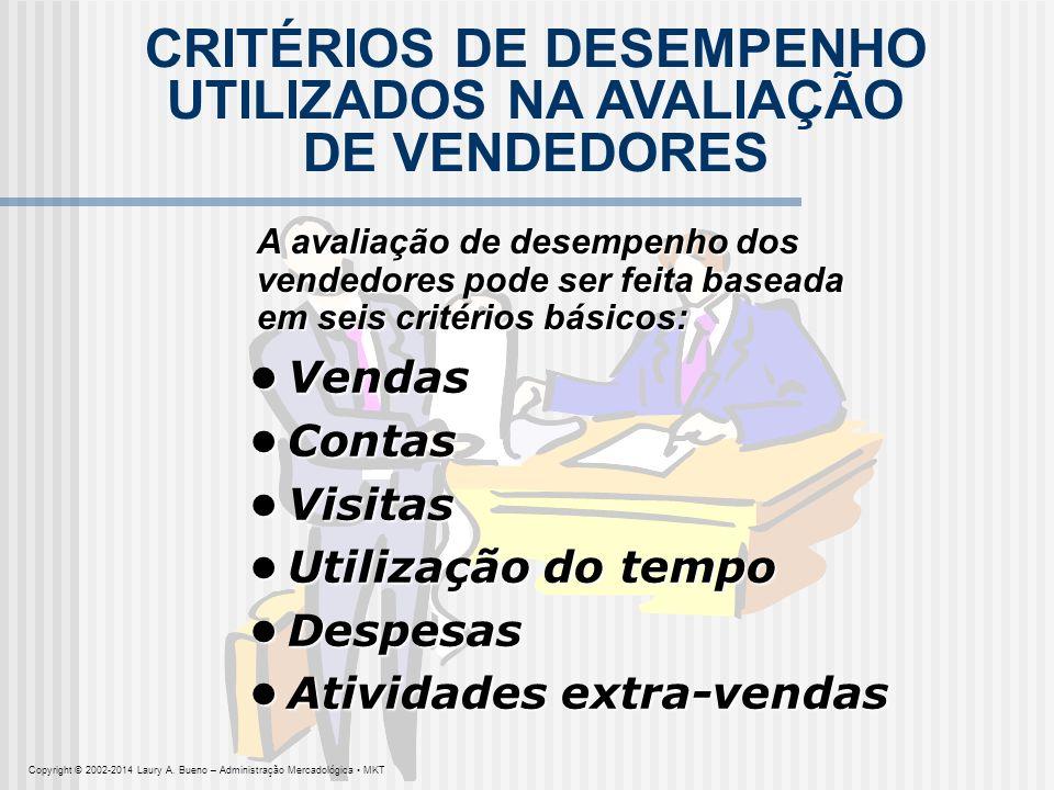 CRITÉRIOS DE DESEMPENHO UTILIZADOS NA AVALIAÇÃO DE VENDEDORES