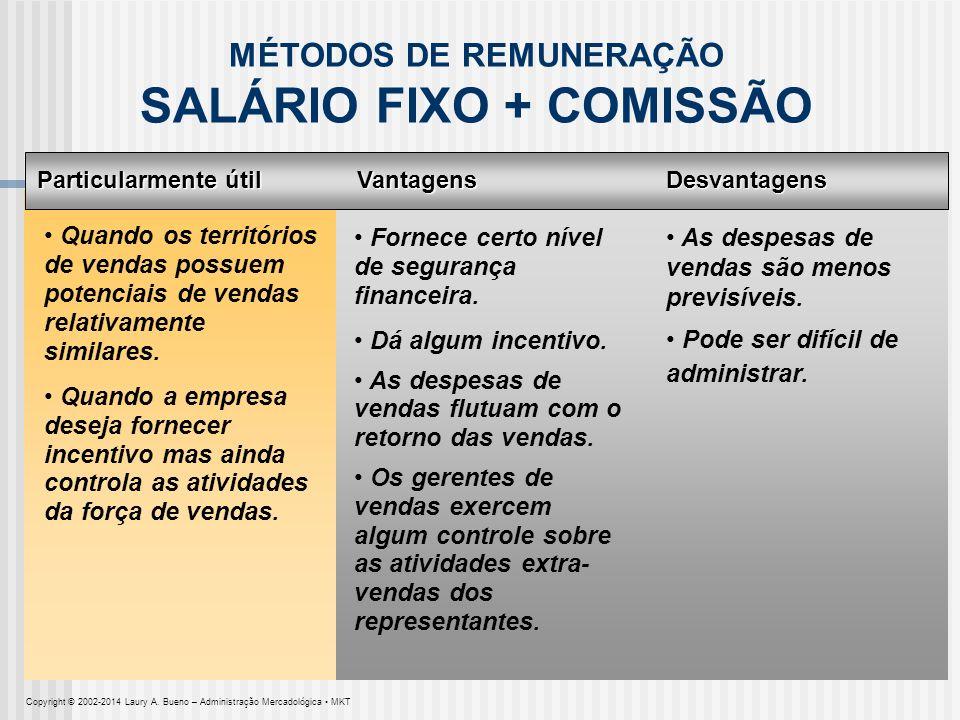 MÉTODOS DE REMUNERAÇÃO SALÁRIO FIXO + COMISSÃO