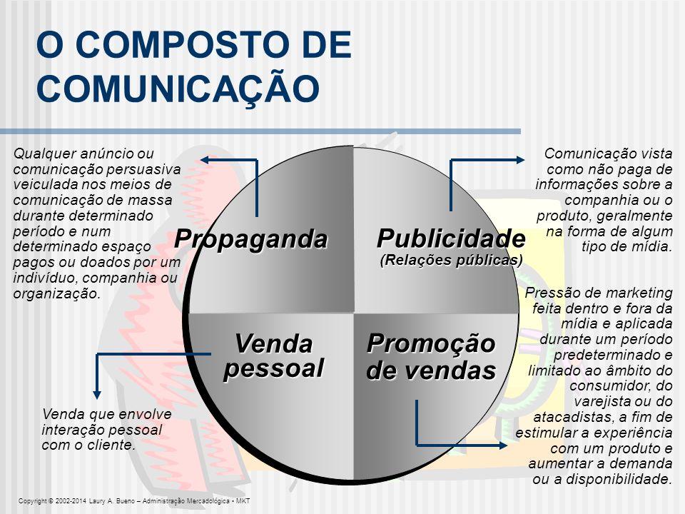 O COMPOSTO DE COMUNICAÇÃO