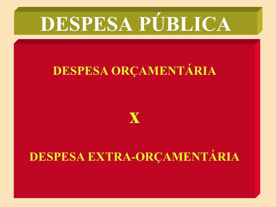DESPESA EXTRA-ORÇAMENTÁRIA