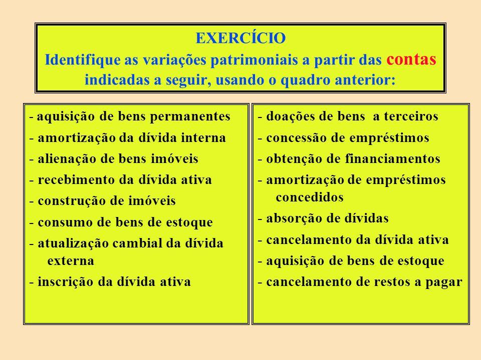 EXERCÍCIO Identifique as variações patrimoniais a partir das contas indicadas a seguir, usando o quadro anterior: