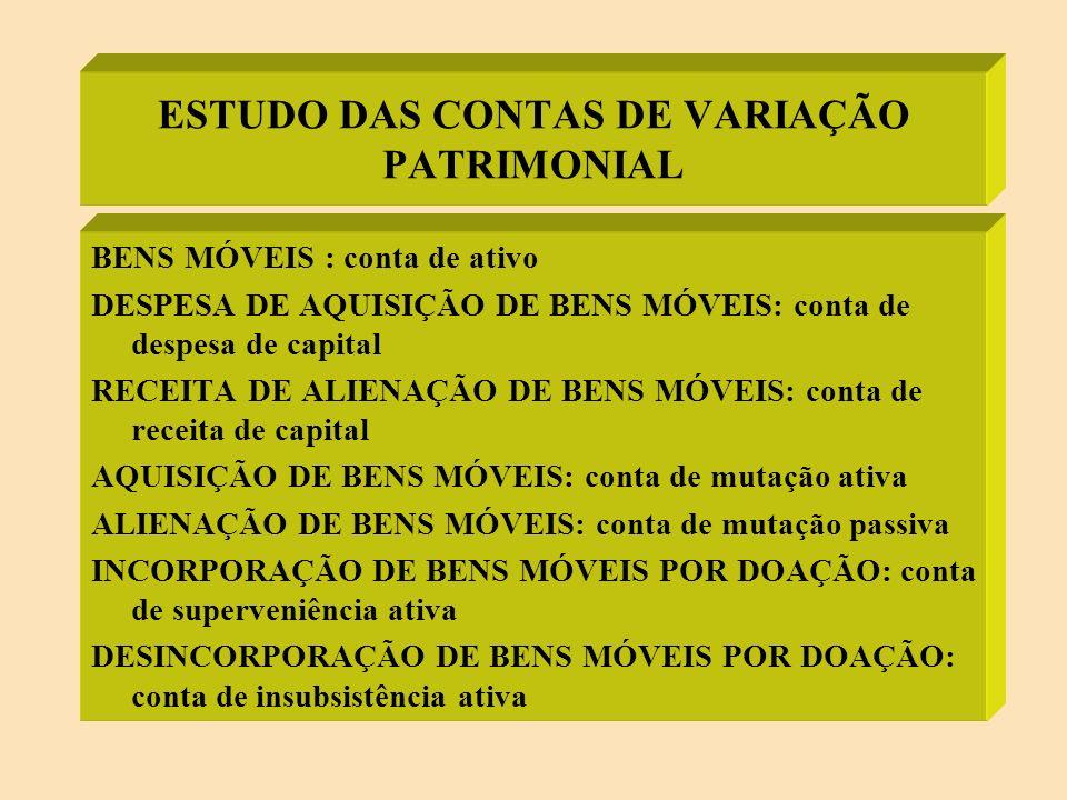 ESTUDO DAS CONTAS DE VARIAÇÃO PATRIMONIAL