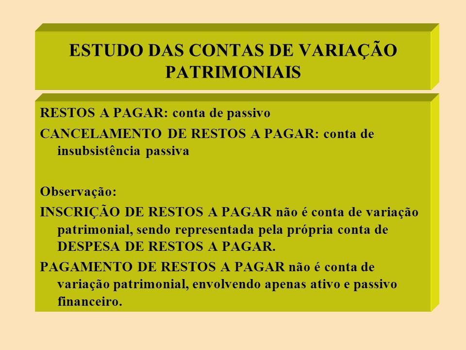 ESTUDO DAS CONTAS DE VARIAÇÃO PATRIMONIAIS