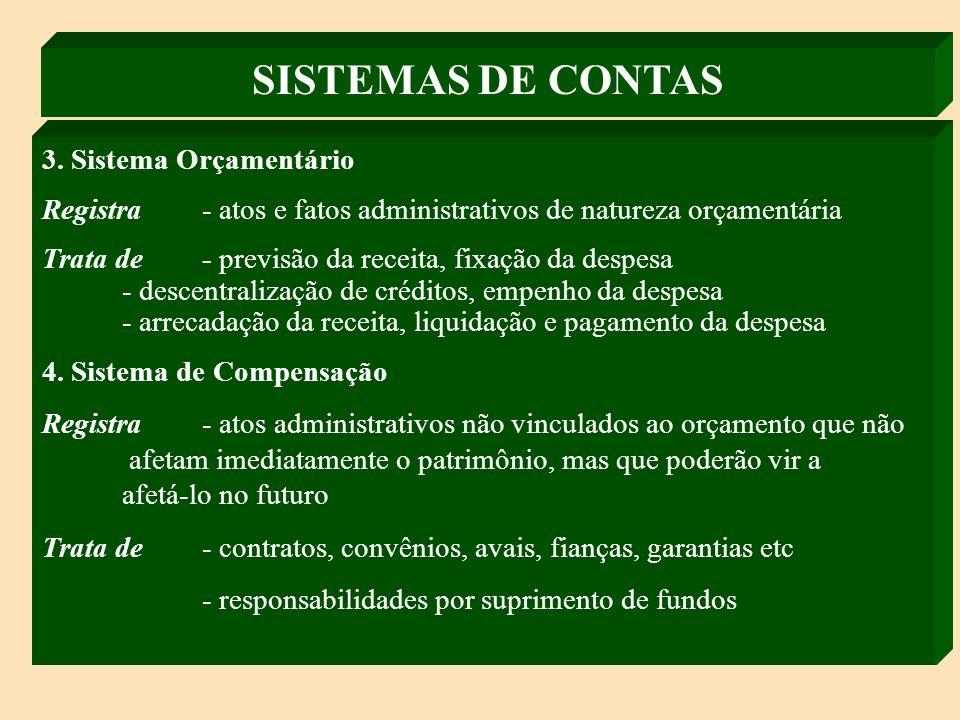 SISTEMAS DE CONTAS 3. Sistema Orçamentário